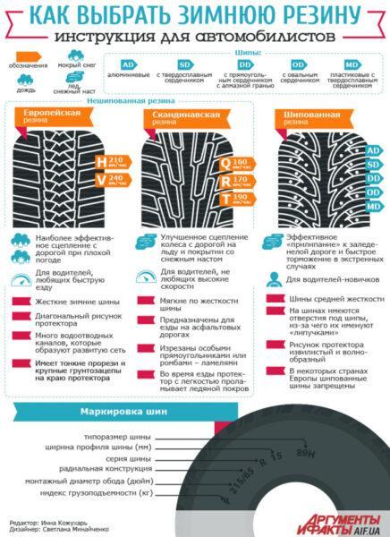 Закон о переходе на зимнюю резину