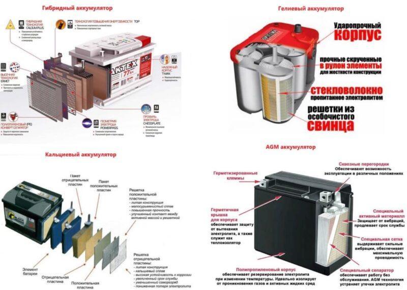 Схема 1. Разновидности аккумуляторов