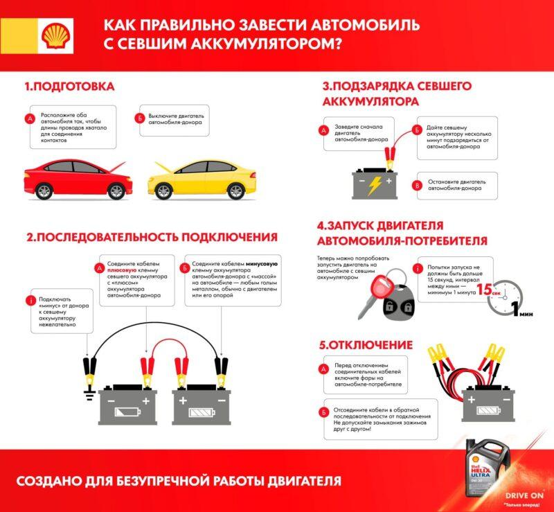Схема 4. Как правильно завести автомобиль с севшим аккумулятором